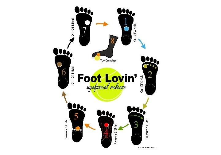 Foot Myofascial Release